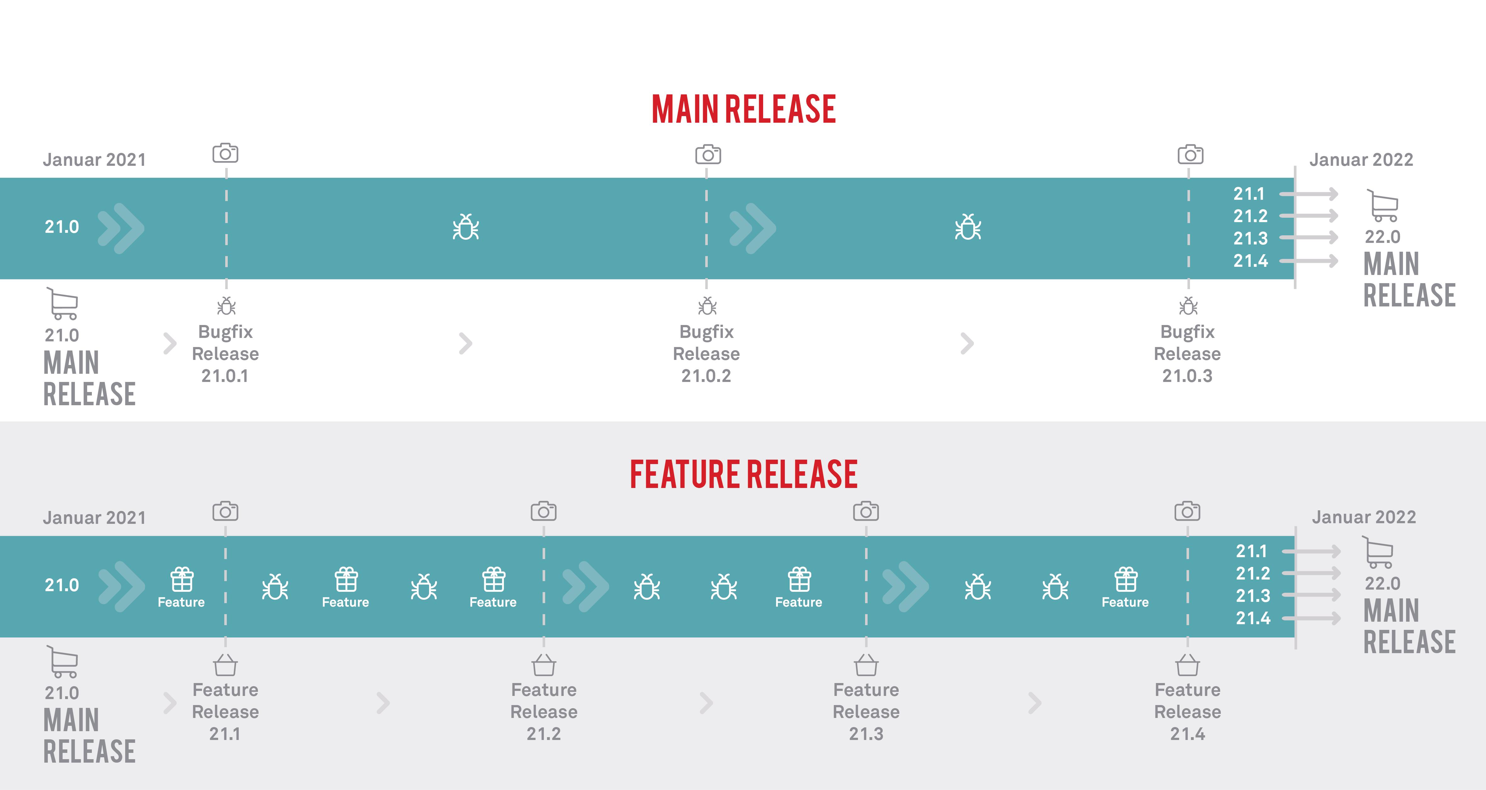 POLYPOINT_Blog_Einblender_Neues_Release_Management-1