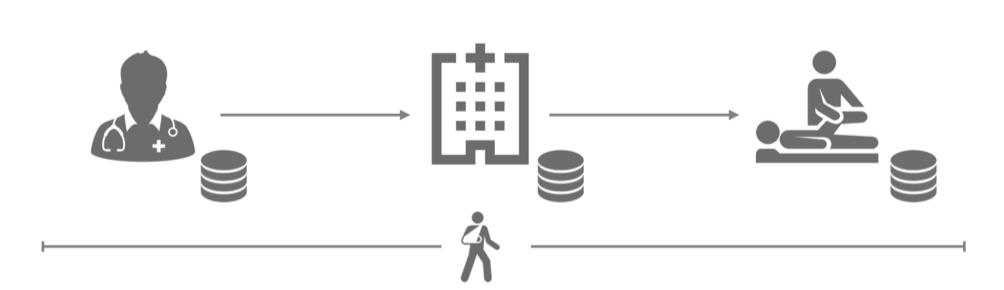POLYPOINT_Blog_Einblender__Blockchain_Datensilos